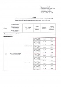 Приложение №2 к Распоряжению 161-Р от 18.12.2015